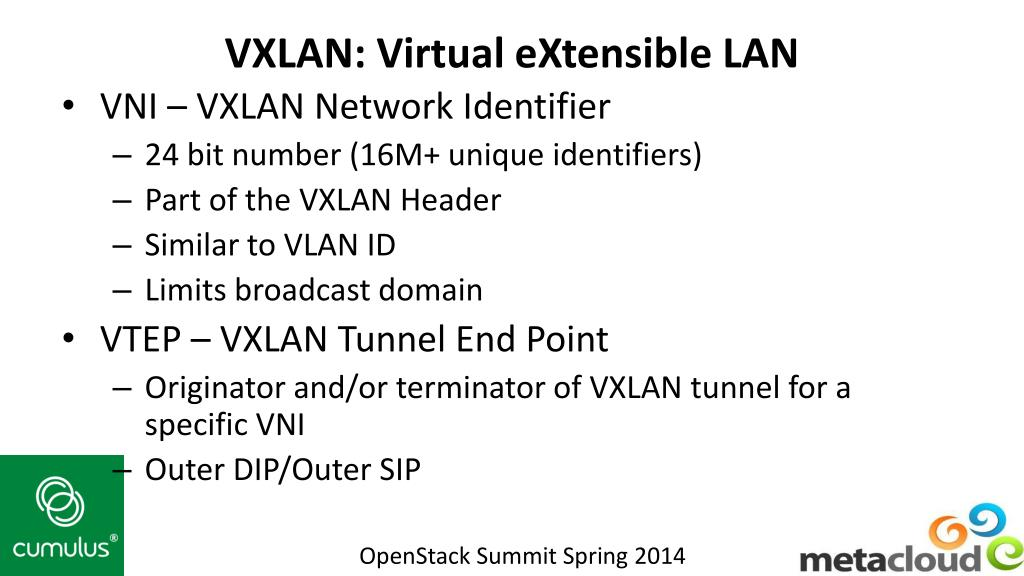 PPT - L3 + VXLAN Made Practical PowerPoint Presentation - ID