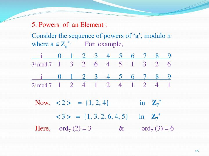 5. Powers  of  an Element :