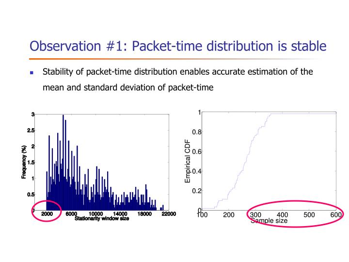 Observation #1: Packet-time distribution is stable