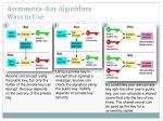 asymmetric key algorithms ways to use