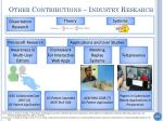 other contributions industry research