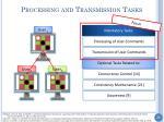 processing and transmission tasks