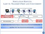simulation results lazy vs transmit first and concurrent1