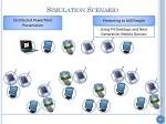 simulation scenario1