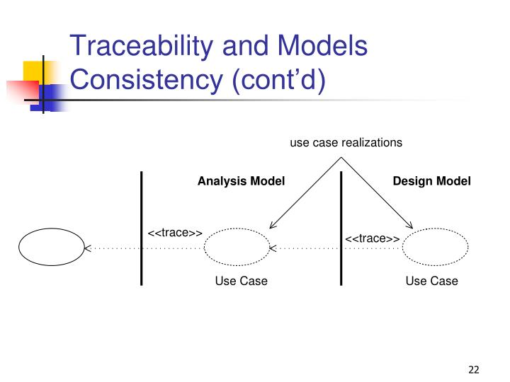 Traceability and Models Consistency (cont'd)