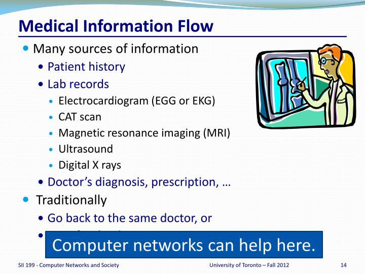 Medical Information Flow