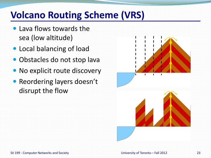 Volcano Routing Scheme (VRS)