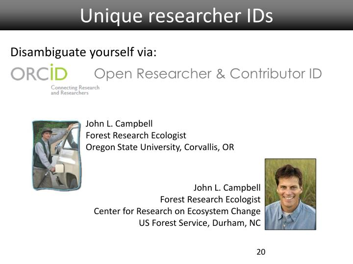 Unique researcher IDs