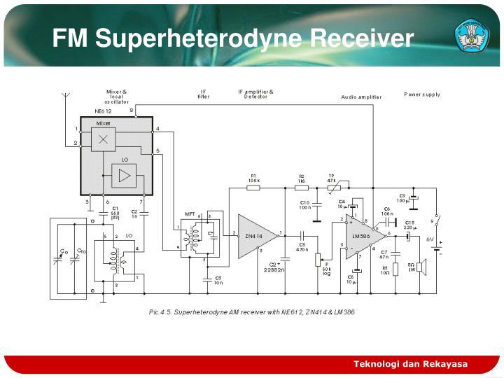 Ppt radio receiver type powerpoint presentation id2387324 fm superheterodynereceiver ccuart Gallery