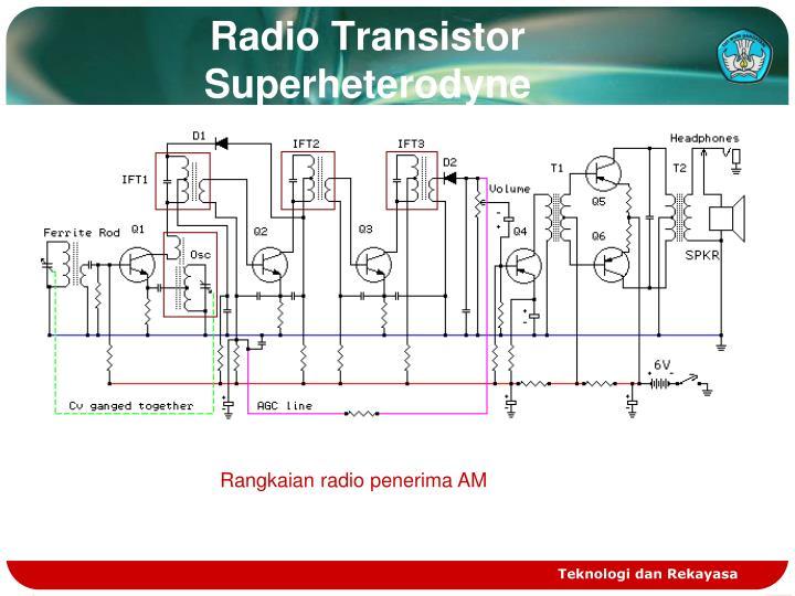 Ppt radio receiver type powerpoint presentation id2387324 radio transistor superheterodyne ccuart Image collections