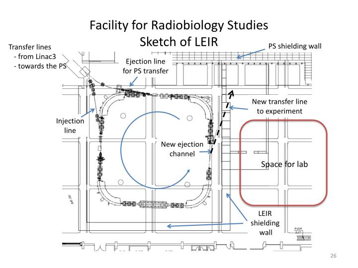 Facility for Radiobiology Studies