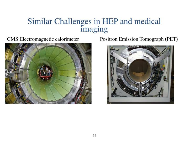 Similar Challenges in HEP and medical imaging
