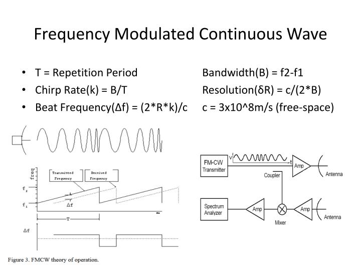 Frequency Modulated Continuous Wave