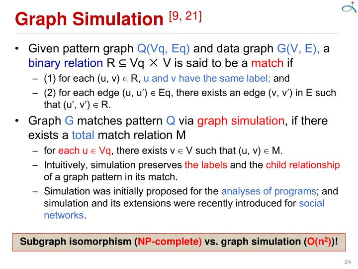 Graph Simulation