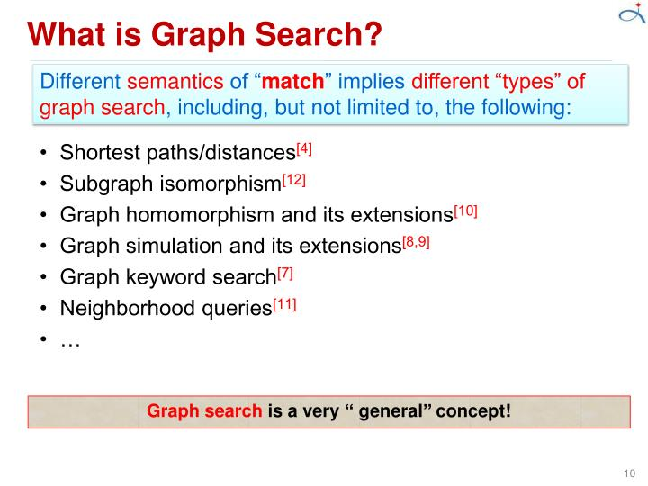 What is Graph Search?