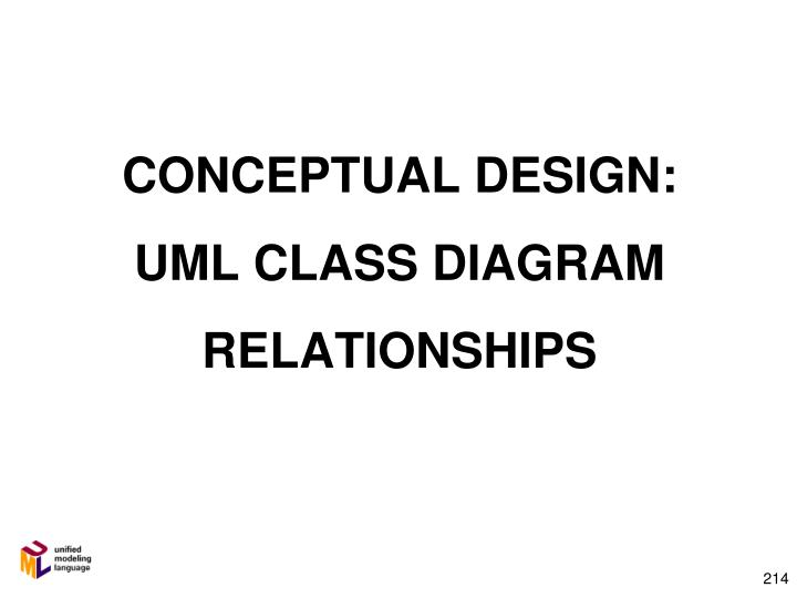 Ppt conceptual design uml class diagram relationships powerpoint conceptual design uml class diagram relationships ccuart Image collections