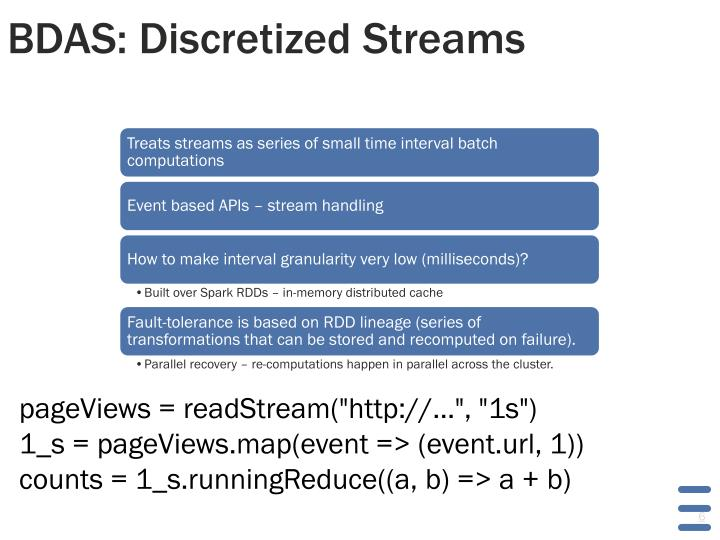BDAS: Discretized Streams