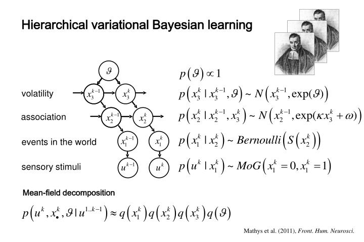 Hierarchical variational Bayesian learning