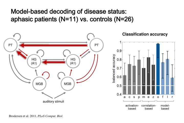 Model-based decoding of disease status: