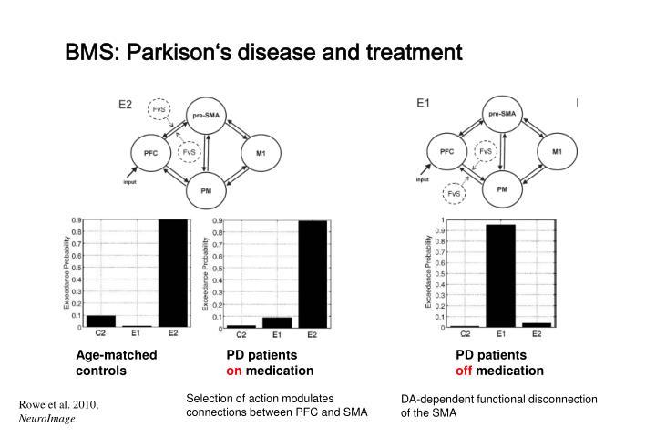 BMS: Parkison's disease and treatment