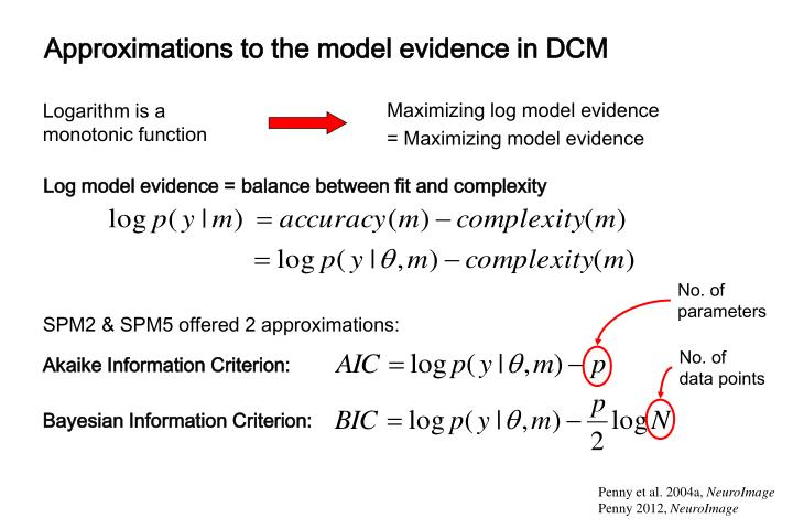 Approximations to the model evidence in DCM