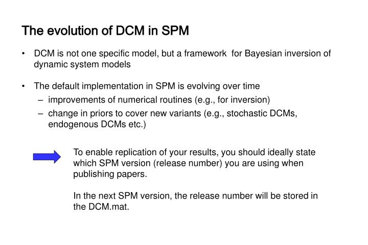 The evolution of DCM in SPM