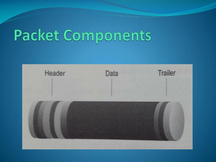 Packet Components