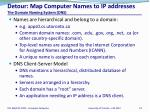 detour map computer names to ip addresses the domain naming system dns