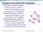 example from switch 4 s viewpoint1