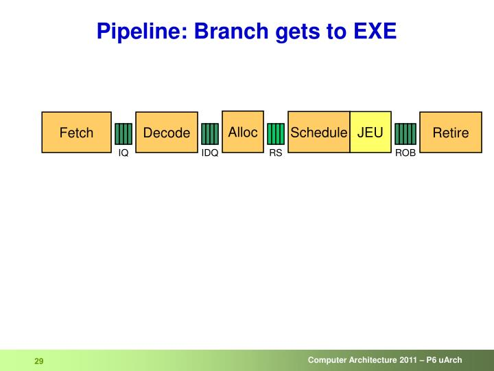 Pipeline: Branch gets to EXE