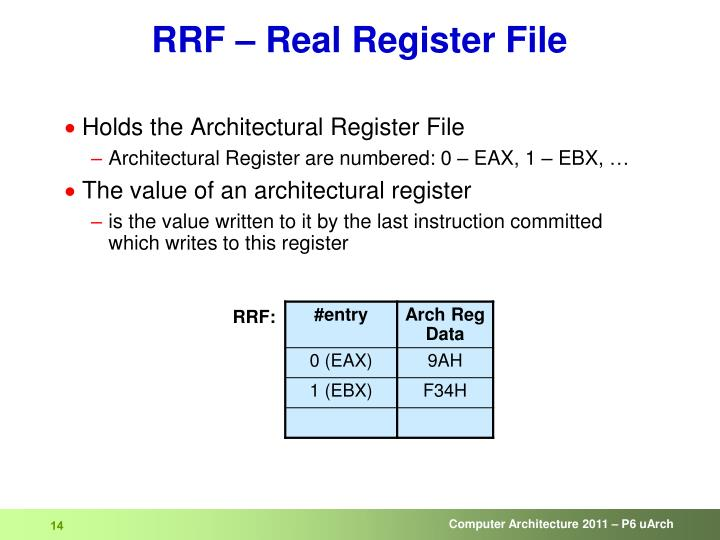 RRF – Real Register File