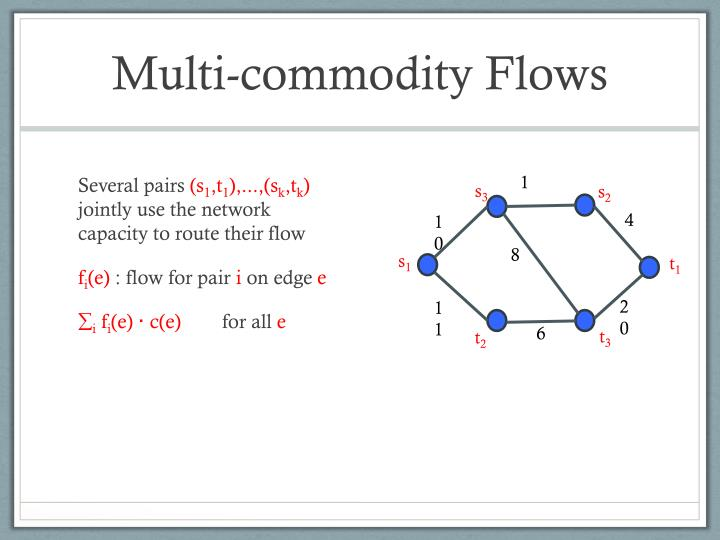 Multi commodity flows
