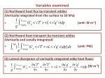 variables examined