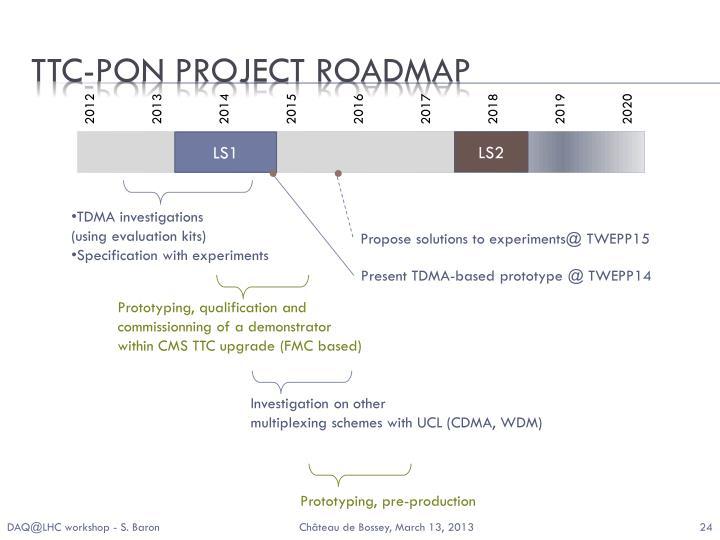 TTC-PON Project Roadmap