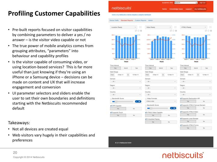 Pre-built reports focused on visitor capabilities by combining parameters to deliver a yes / no answer – is the visitor video capable or not