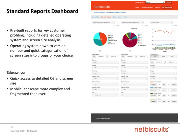 Pre-built reports for key customer profiling, including detailed operating system and screen size analysis