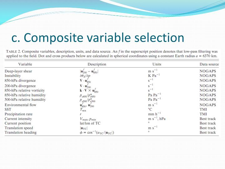 c. Composite variable selection