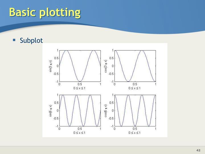 Basic plotting
