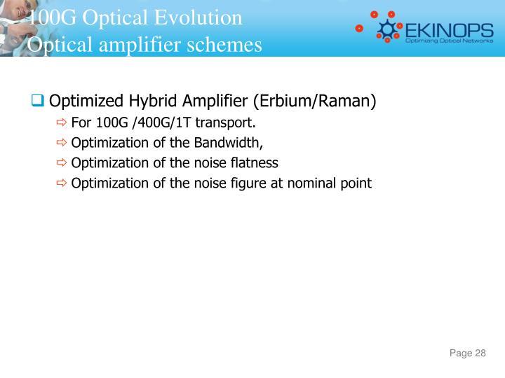 100G Optical Evolution