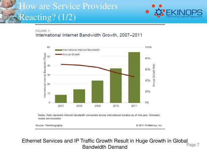 How are Service Providers  Reacting? (1/2)