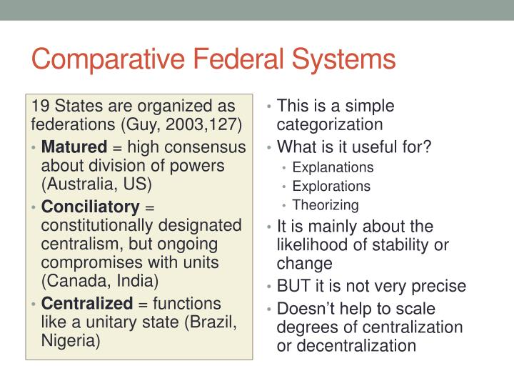 Comparative Federal Systems