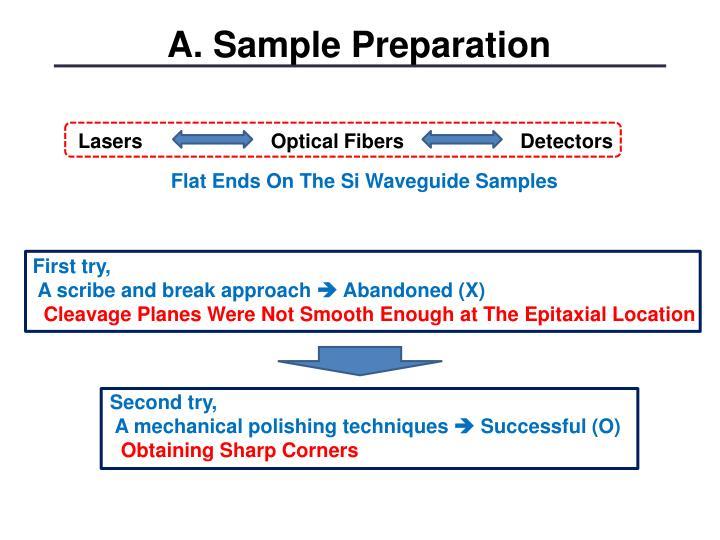 A. Sample Preparation