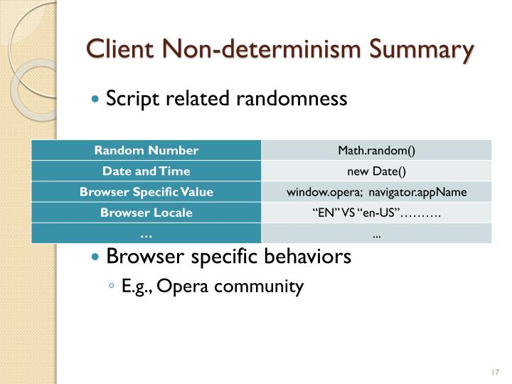 Client Non-determinism Summary
