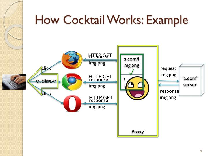 How Cocktail Works: Example