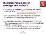 the relationship between messages and methods