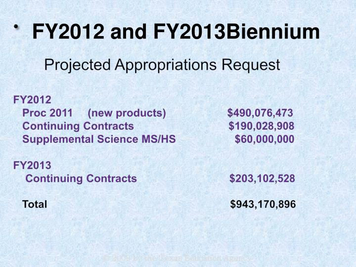 Projected Appropriations Request