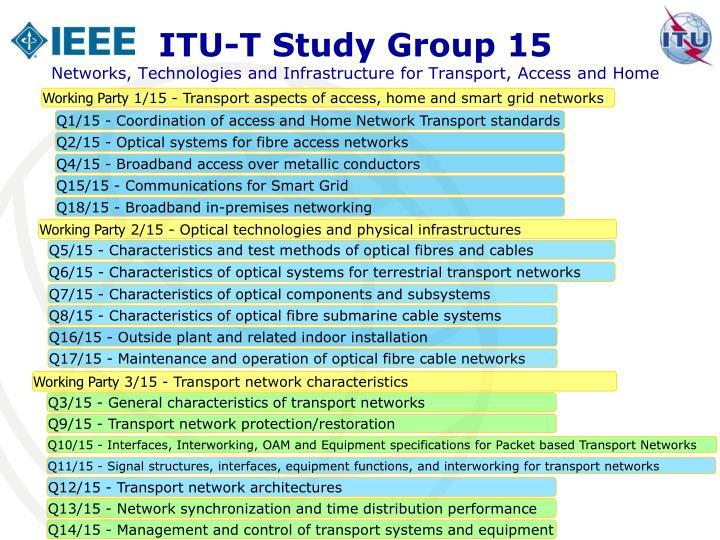 ITU-T Study Group 15