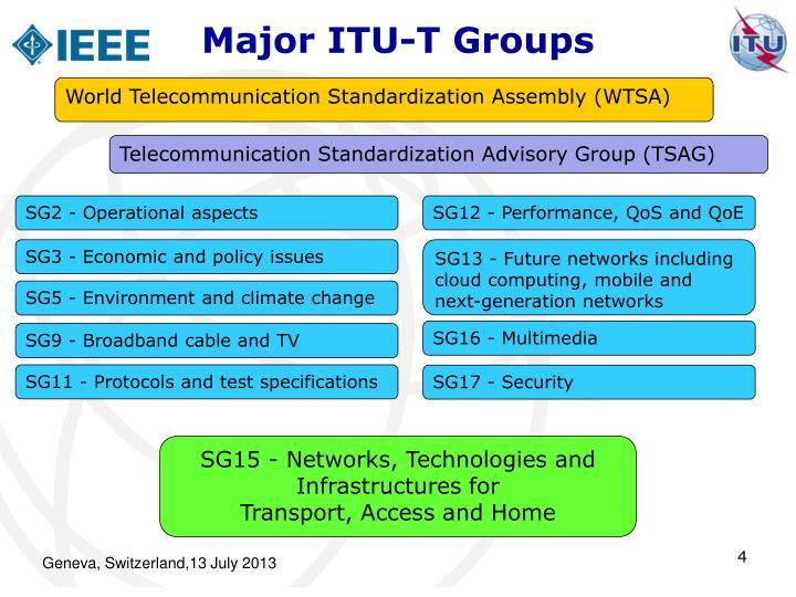 Major ITU-T Groups