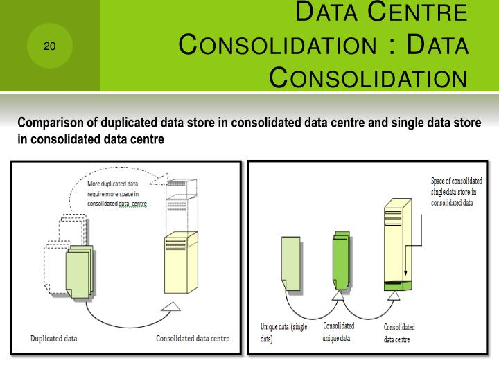 Data Centre Consolidation : Data Consolidation
