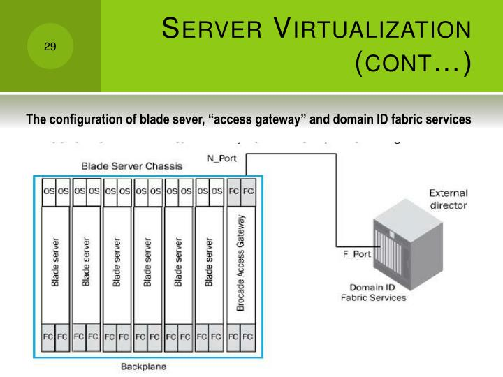 Server Virtualization (cont…)